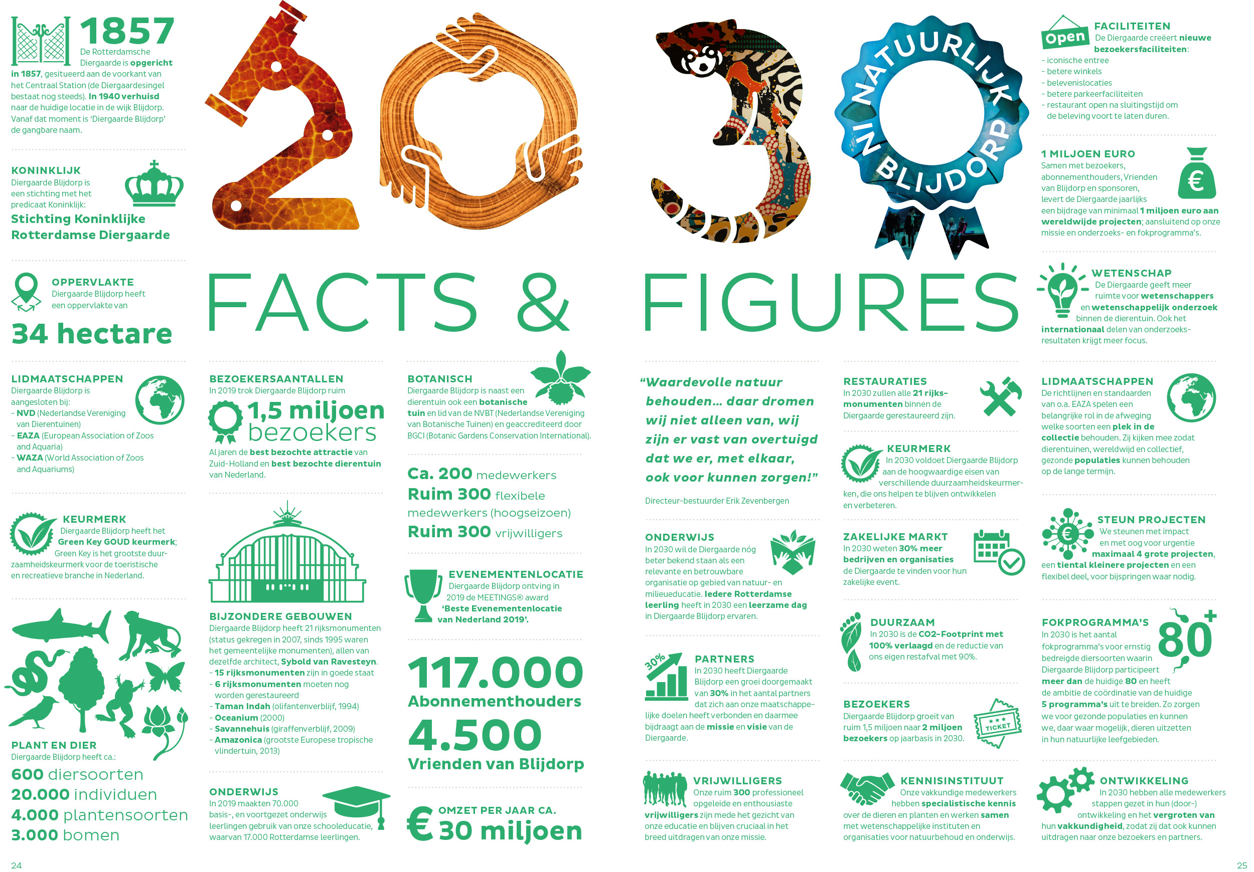 2030_FACTS&FIGURES